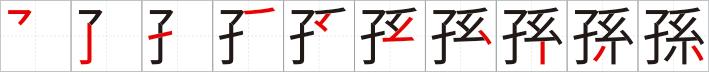 Dragon Ball: Tanuljunk Szuper Kanji-kat - 1. Lecke 5