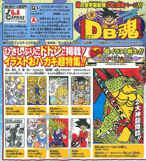 Toriyama Archívum 029: Dragonball Damashii logo 1