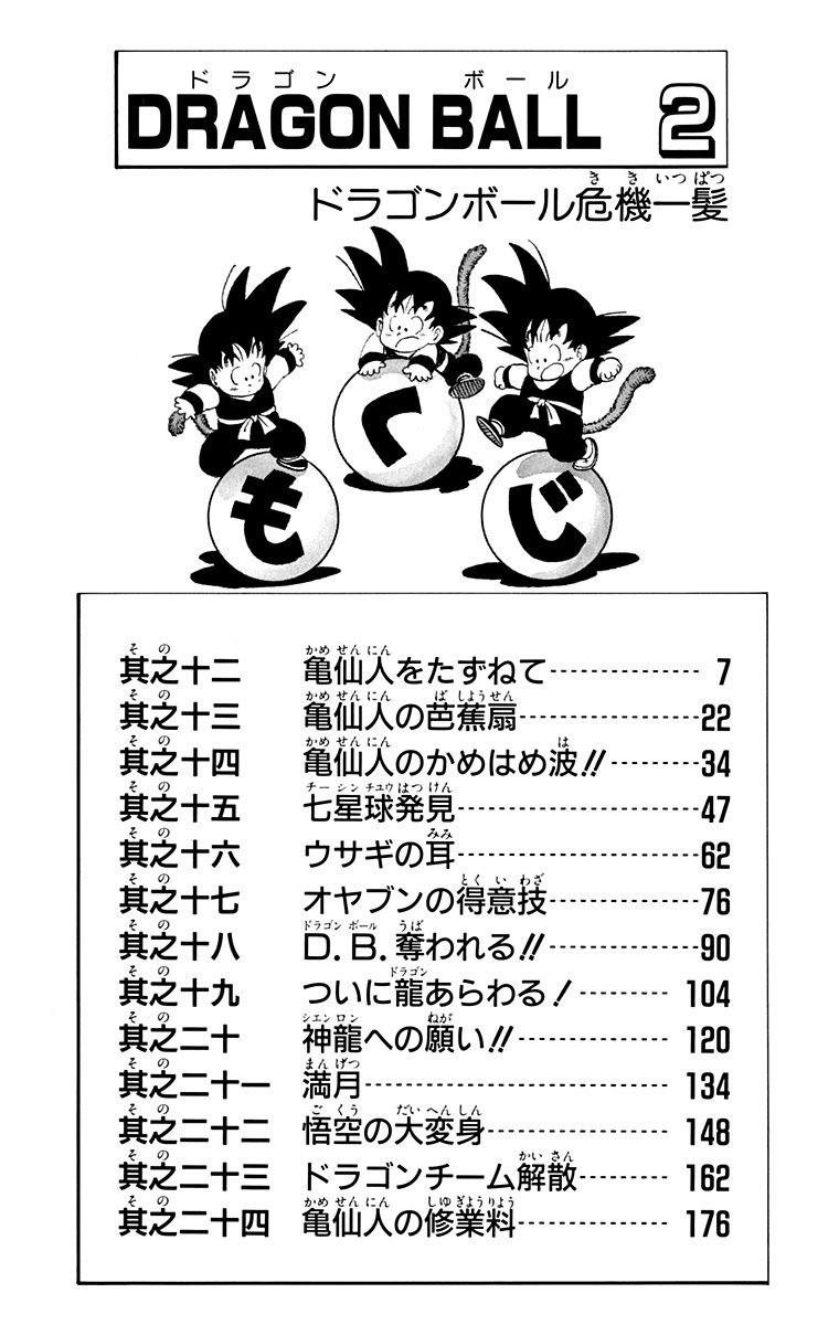 Dragon Ball manga 2. kötet tartalomjegyzék